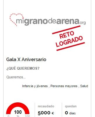 crowdfunding saniclown en migranodearena